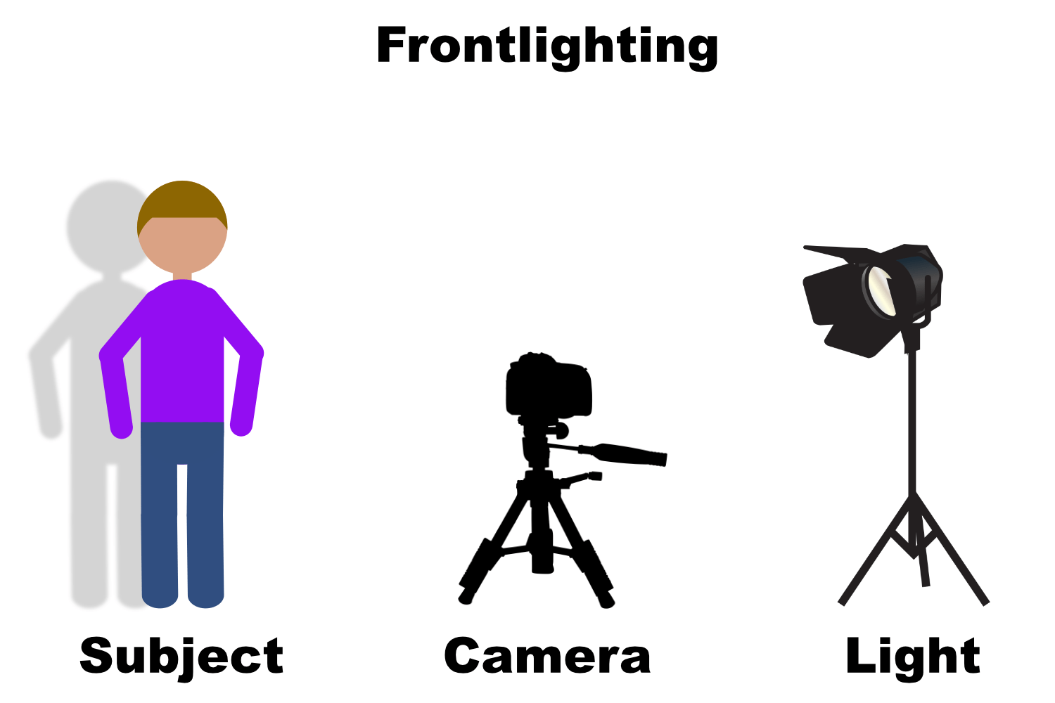 frontlighting diagram