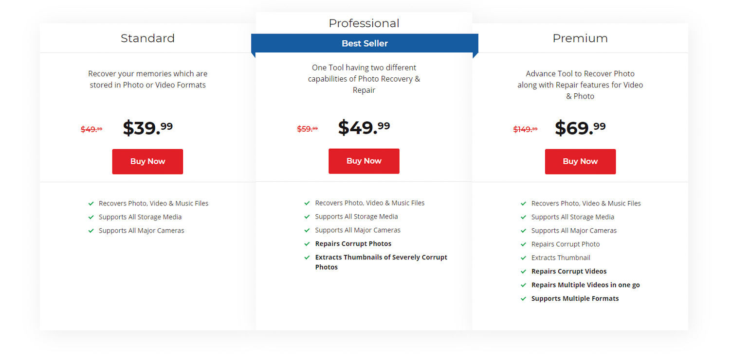 Stellar Photo Recovery software review pricing