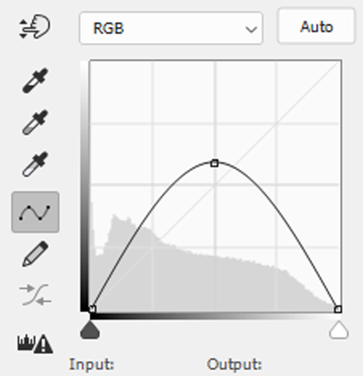 Sabattier curves adjustment