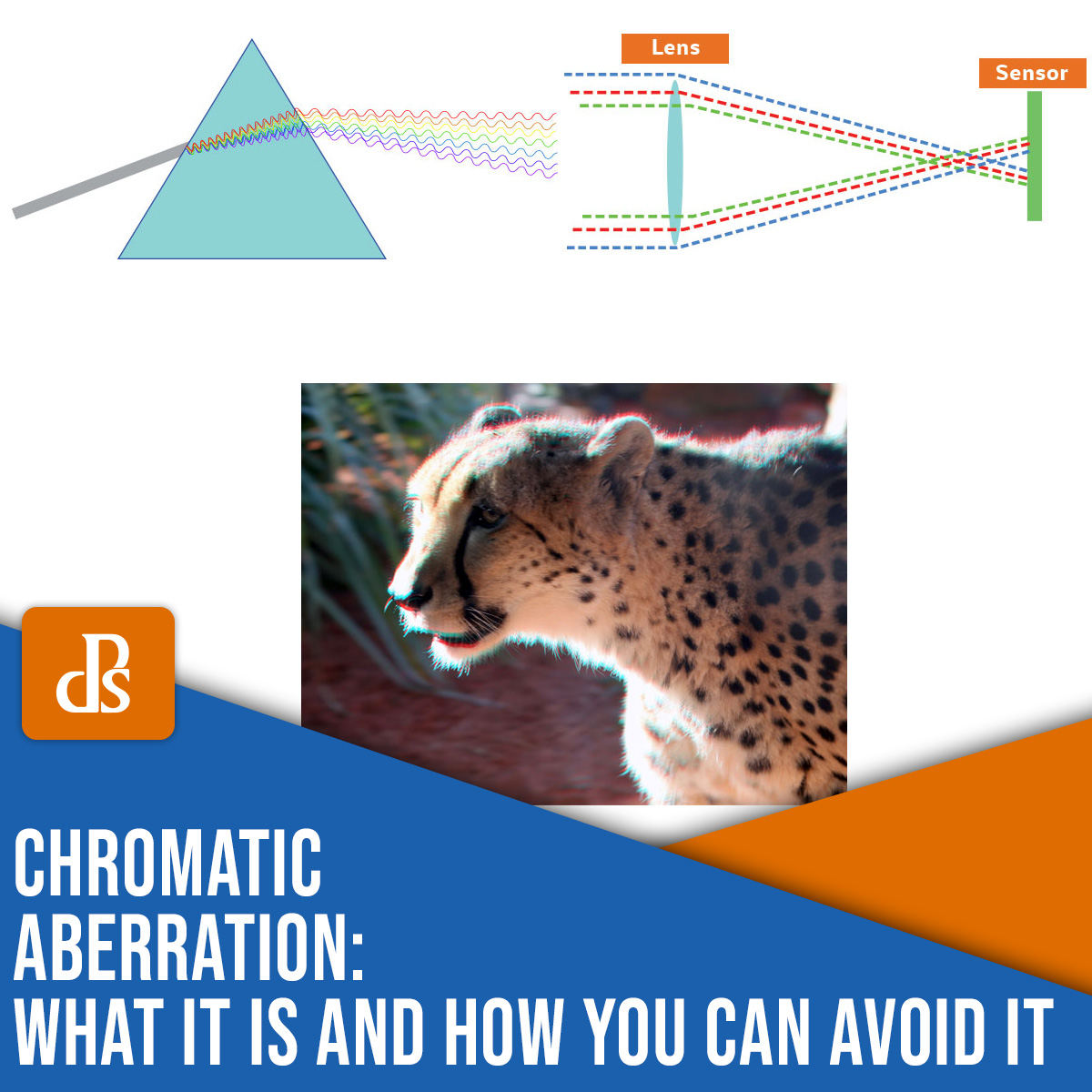 chromatic aberration what is it and how you can avoid it