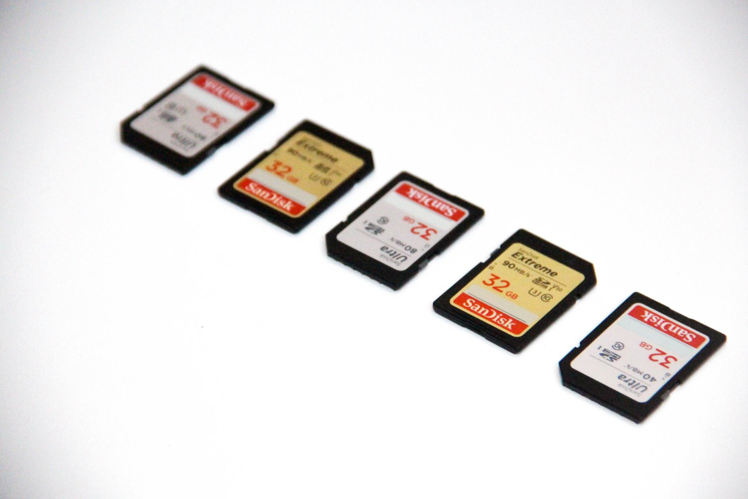 select the right memory card