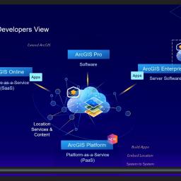 Esri DevSummit: ArcGIS Platform