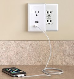 the plug in usb wall outlets [ 1000 x 1000 Pixel ]