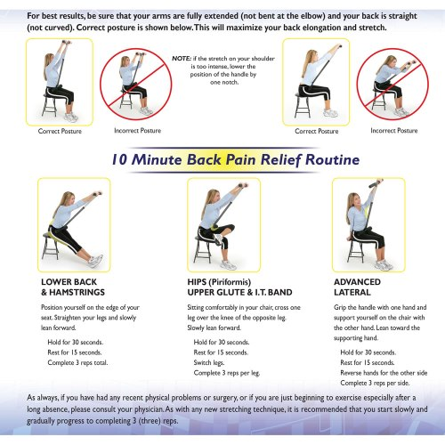 small resolution of the physical therapist s seated back stretcher 10 minute relief routine diagram