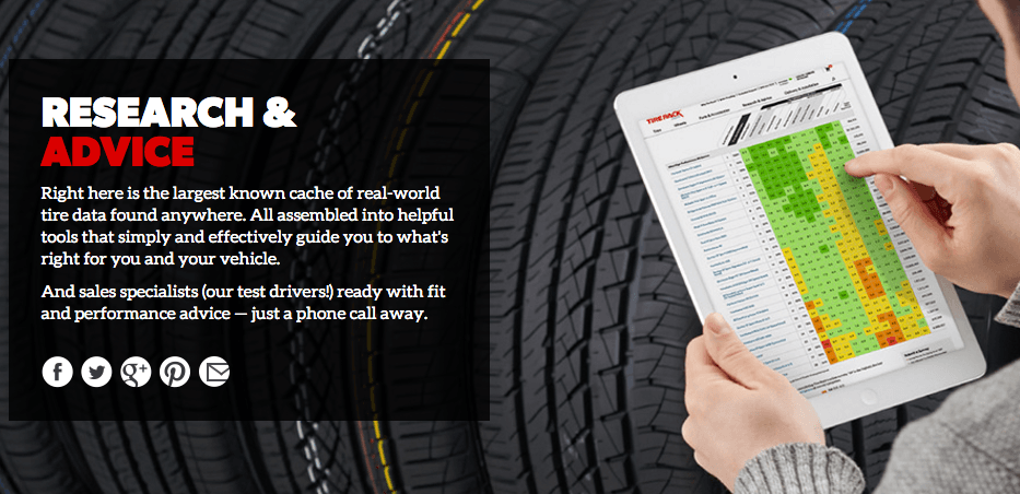 the tire rack pioneers ecommerce tire