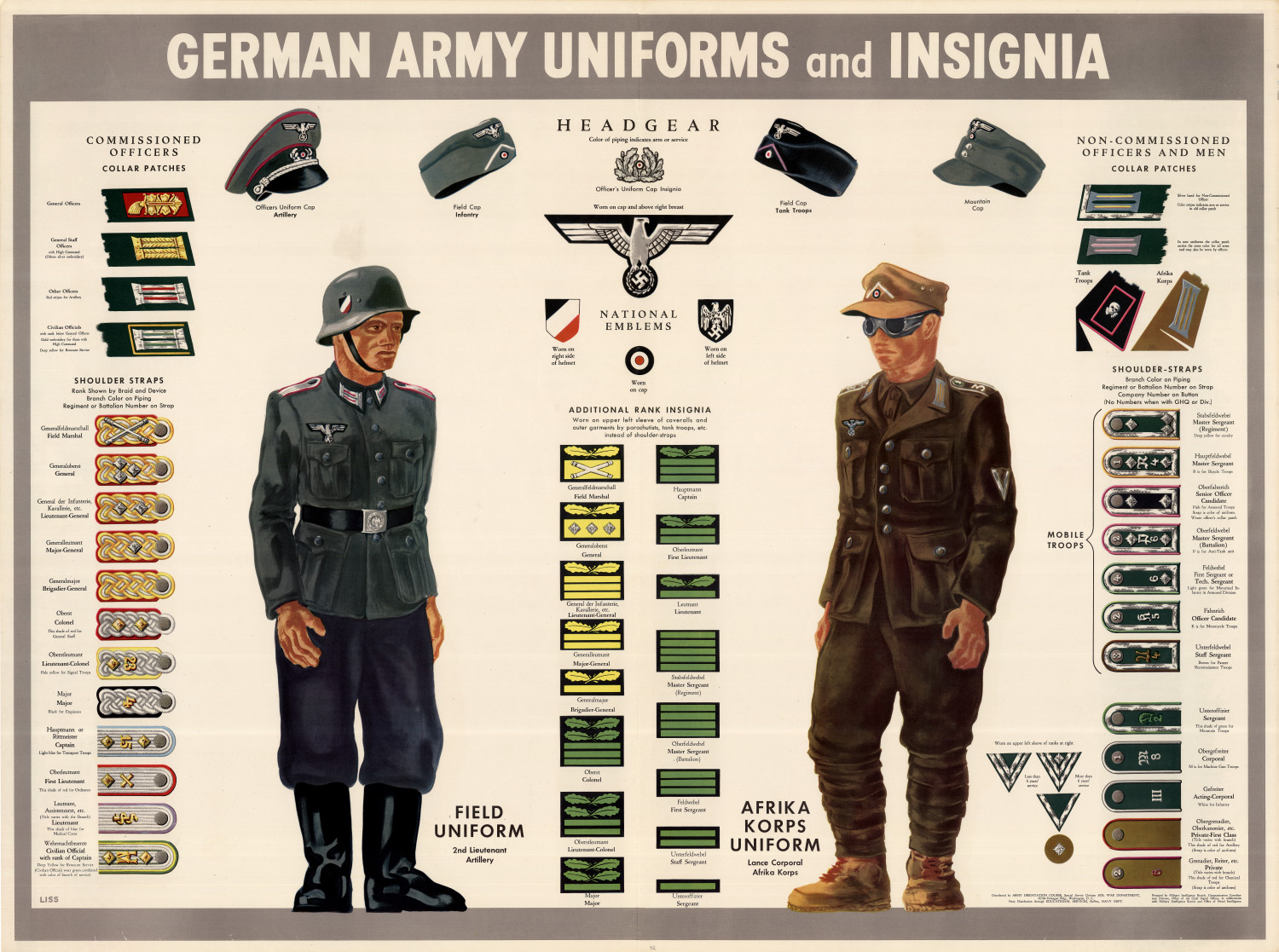 German army uniforms and insignia  Digital Library