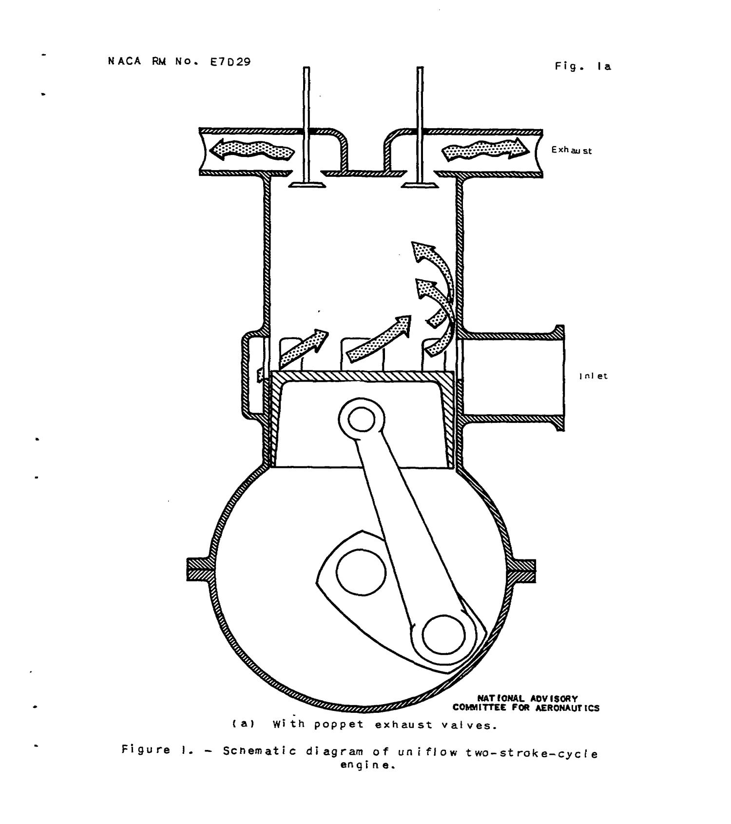 hight resolution of preliminary evaluation of the performance of a uniflow two stroke cycle spark ignition engine combined with a blowdown turbine and a steady flow turbine