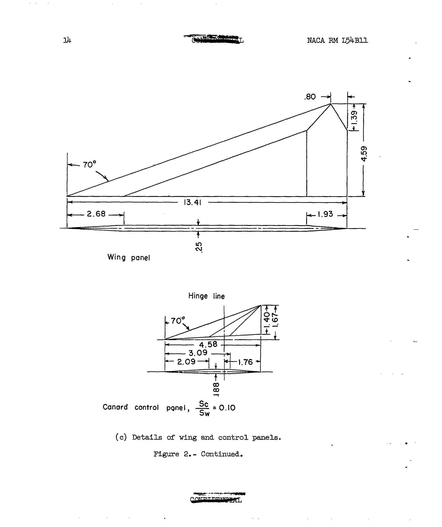 Aerodynamic characteristics of a cruciform-wing missile