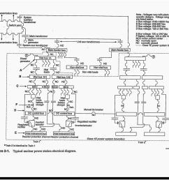aging of safety class 1e transformers in safety systems of nuclear power plants page 16 of 66 digital library [ 1500 x 1144 Pixel ]