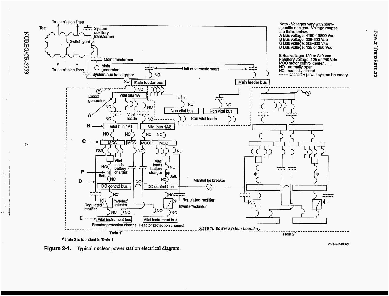 hight resolution of aging of safety class 1e transformers in safety systems of nuclear power plants page 16 of 66 digital library