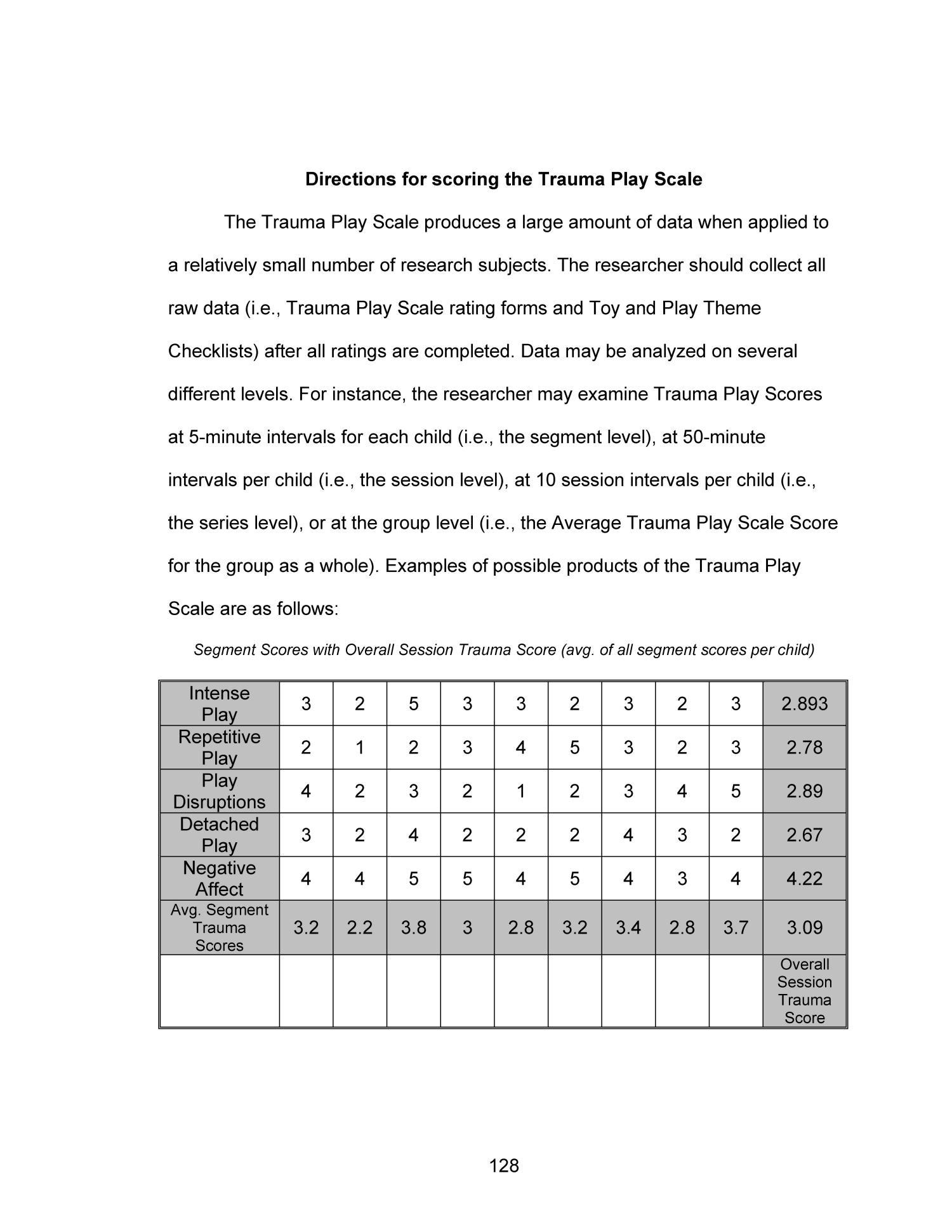 Development of the Trauma Play Scale: Comparison of ...