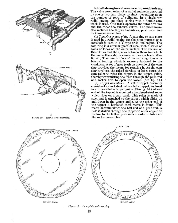 aircraft engine rings