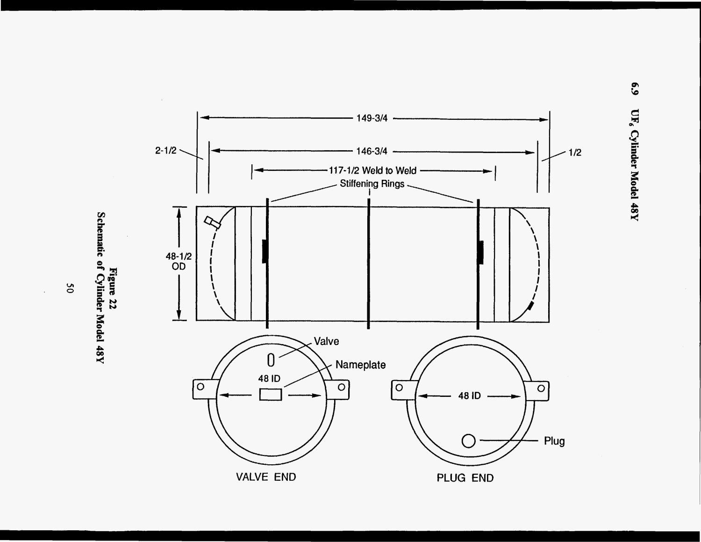 Uranium hexafluoride: A manual of good handling practices