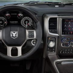Console Box Grand New Avanza 2016 Perbedaan E Dan Std 2018 Ram 1500 Elder Chrysler Dodge Jeep Athens Tx