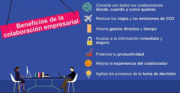Beneficios de la colaboración empresarial de Ricoh