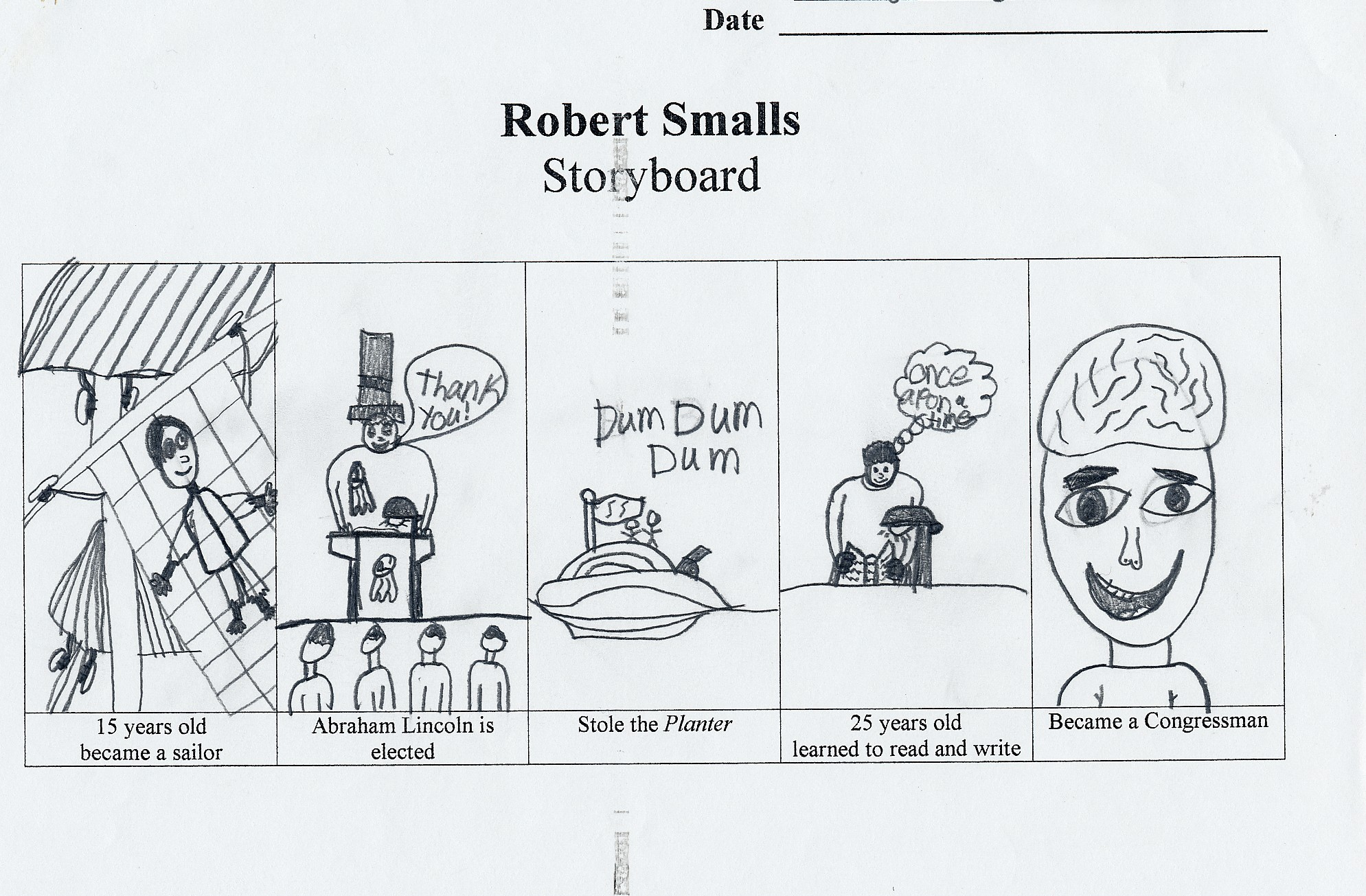 Lesson Plan: Robert Smalls: Warrior and Peacemaker