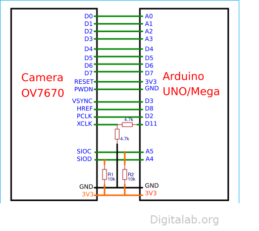 How to use OV7670 camera module with Arduino - Digital Lab