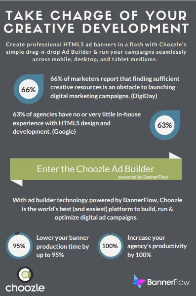 Choozle New Infographic
