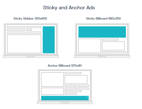 sticky and anchor ads example
