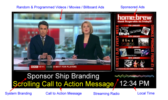 digital signage meets billboard TV
