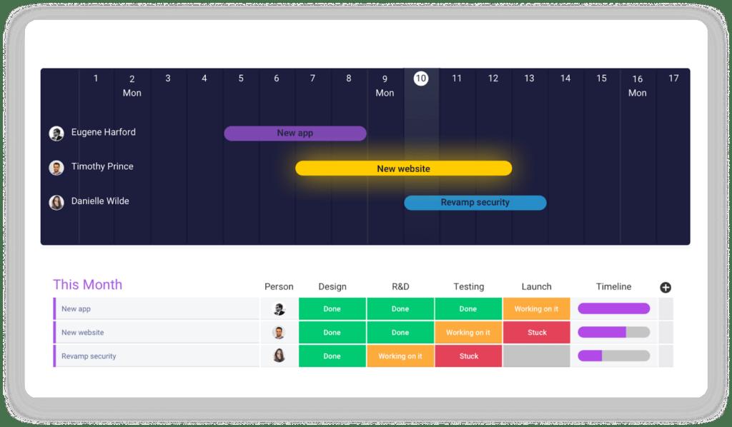 mondaycom-project-management