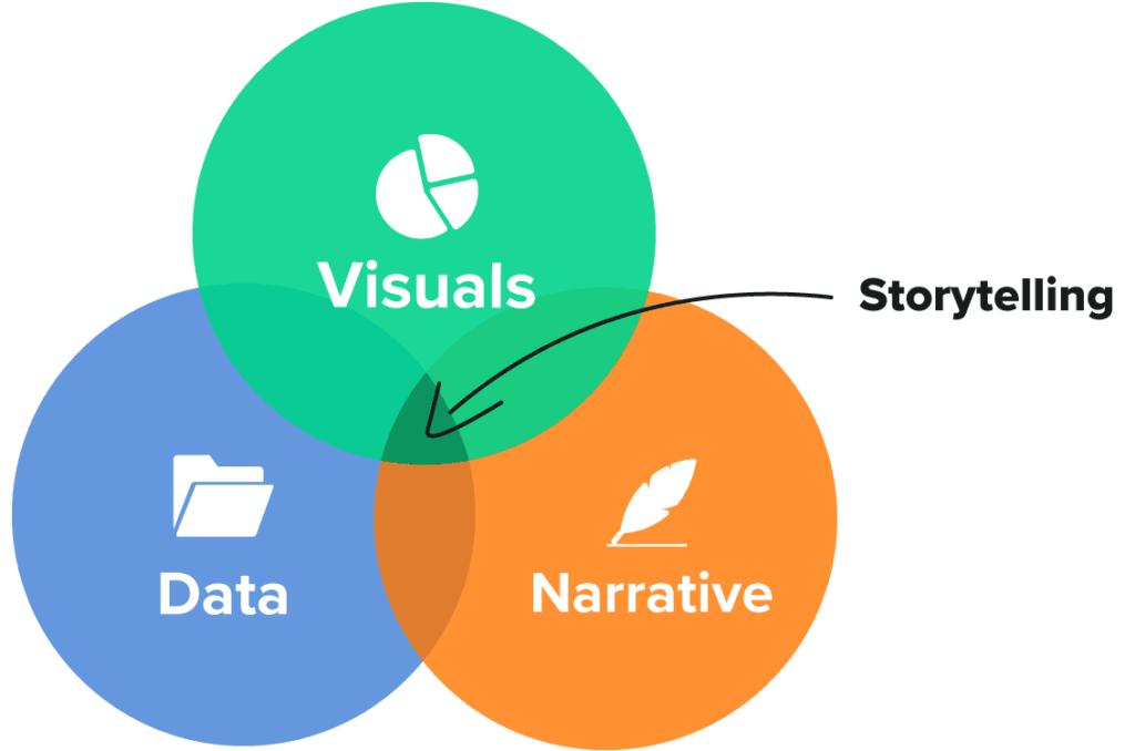 agencyanalytics-data-story-telling
