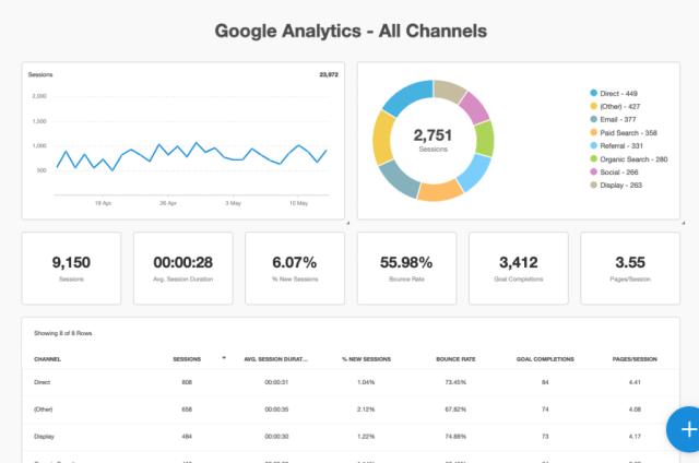 rapport-google-analytics