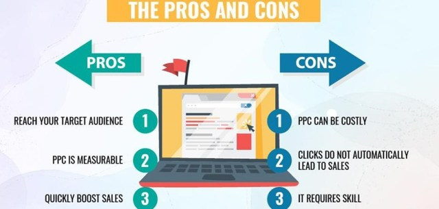 ppc-advertising-the-pros-and-cons-oom