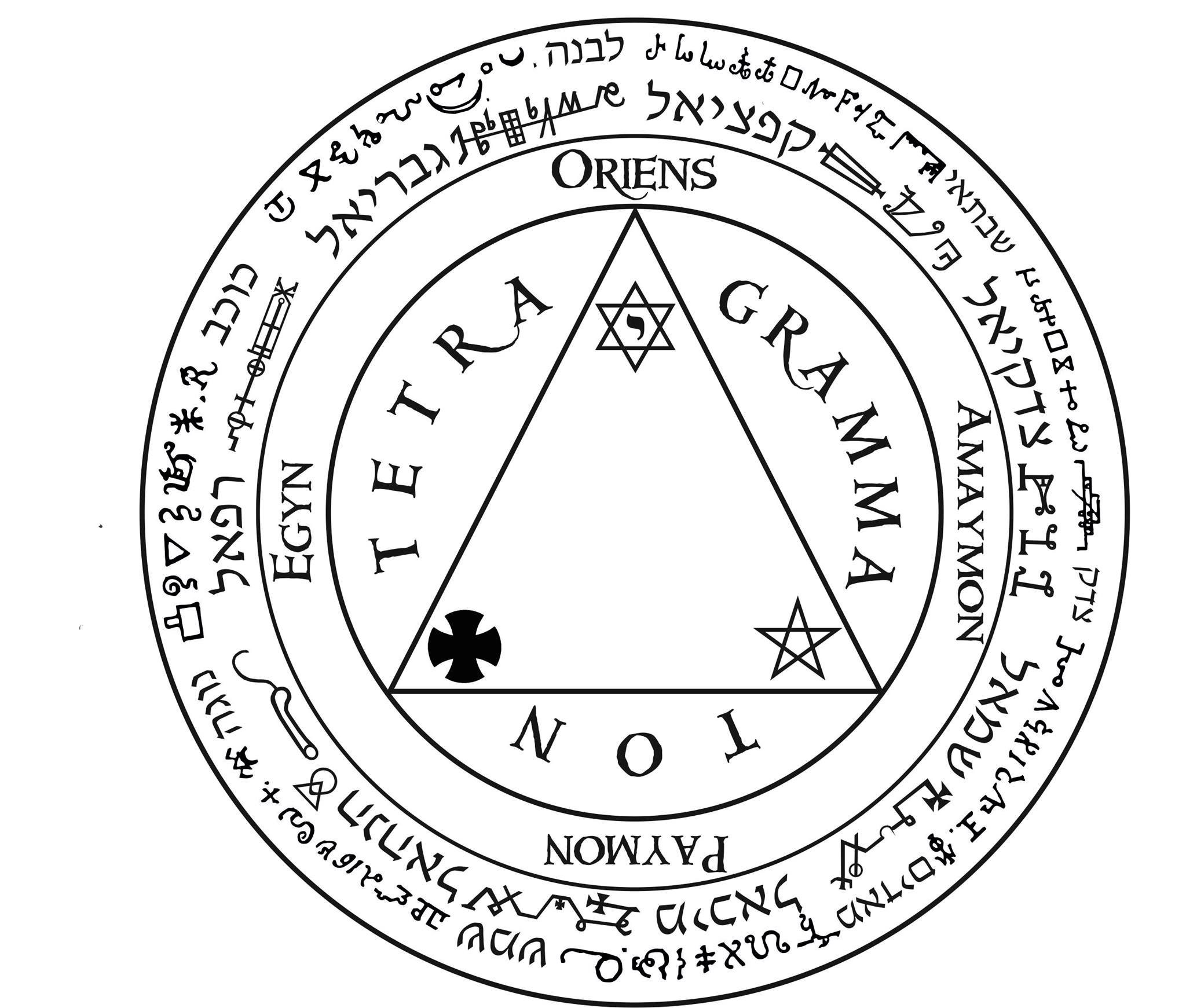 Reviewing the Trithemian Conjuration: The Planetary Stuff