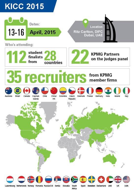 KICC Infographic