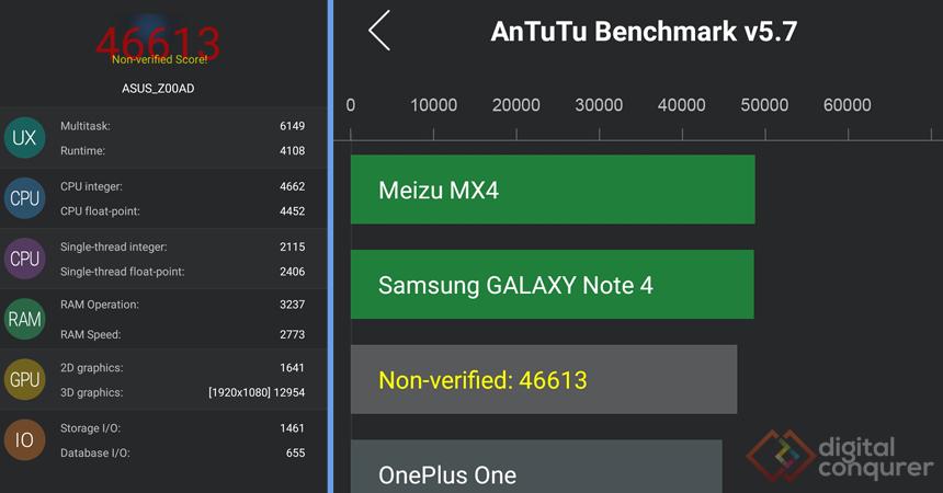 Asus-Zenfone-2-Antutu-Benchmark