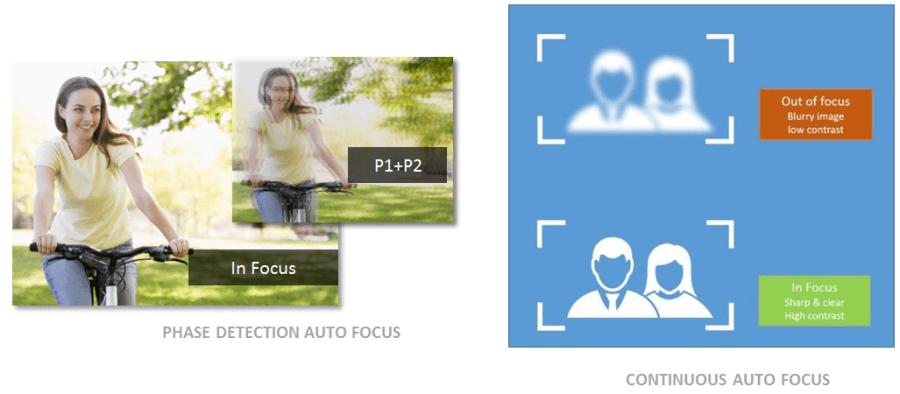 auto-focus-modes-zenfone-3