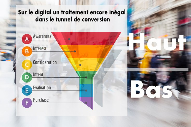Blog-HD-purchase-funnel