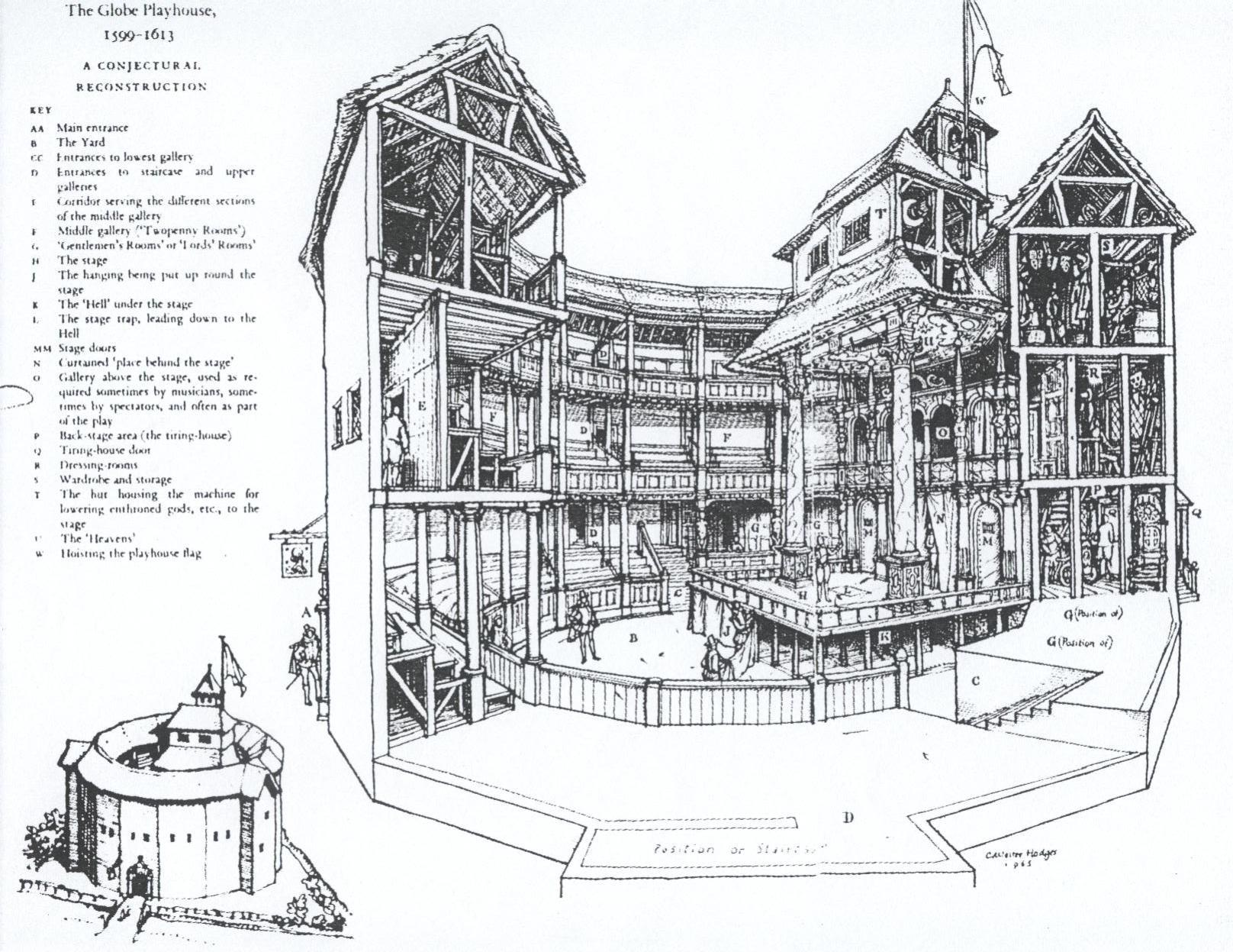 globe theater diagram wiring for automotive relay the theatre mr sullivan 39s digital classroom