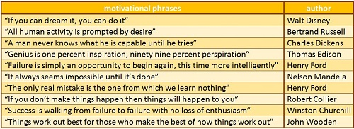 10 verbal phrases