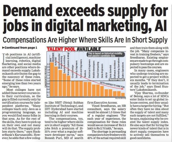 Do Digital Marketing Jobs Pay More Salary Data Says Yes