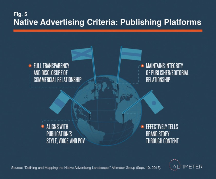 native advertising publishing platform