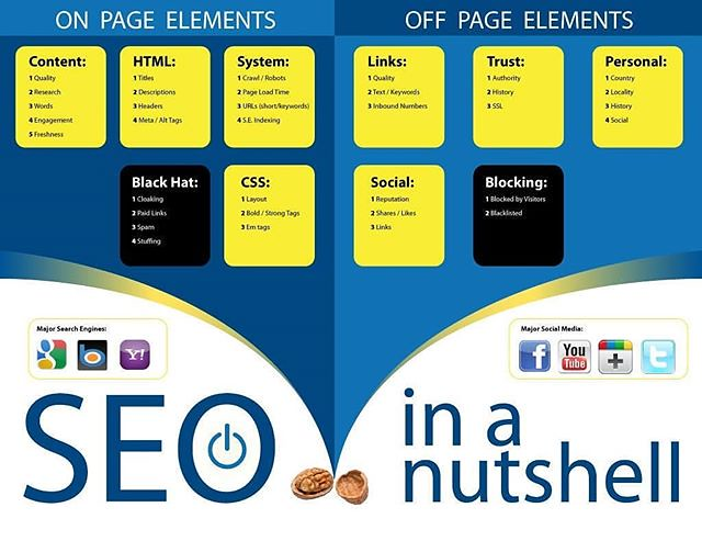 Semantic SEO follows many old-fashioned principles to optimize for search