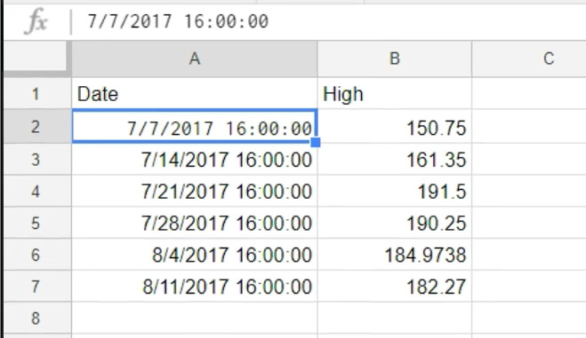 Google-Sheets-Financial-Data-09-Weekly