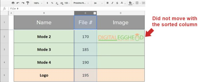 Google-Sheets-Inserting-Images-04-Sorted-Data