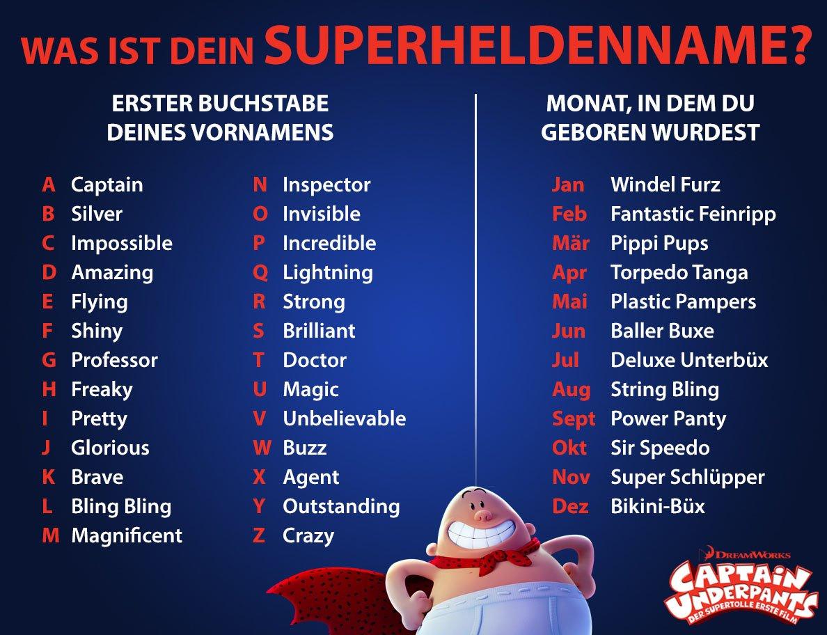 Captain Underpants_Superheldenname