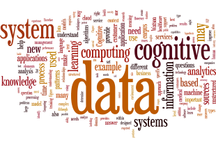 wordle-cognitive-computing-hell