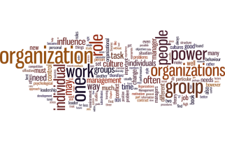 wordle-understanding-organizations-charles-handy