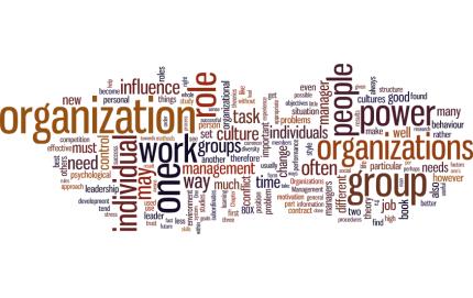 wordle-understanding-organizations-charles-handy