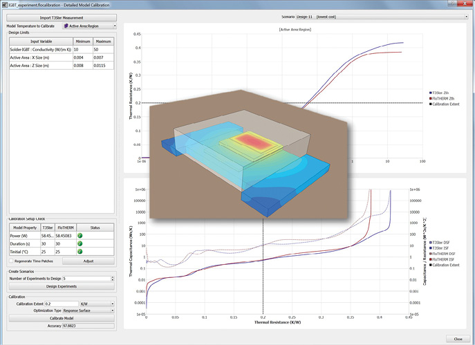 Thermal Simulation And Wearables: Too Hot To Handle, Too