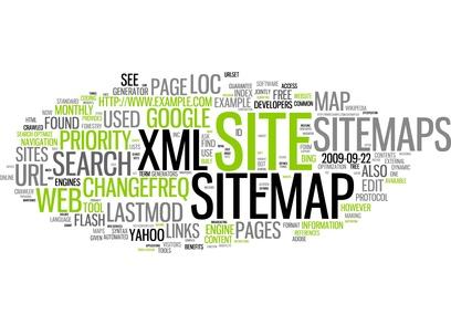 Sitemap in symfony