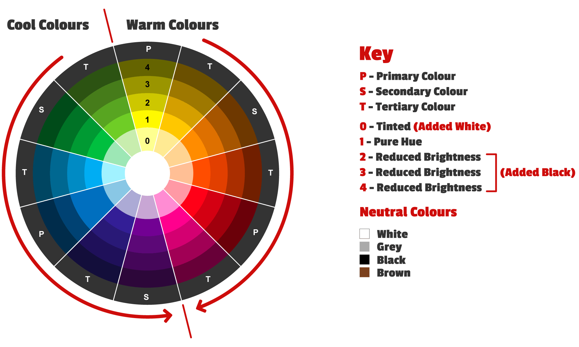 Using Colours Effectively In Design