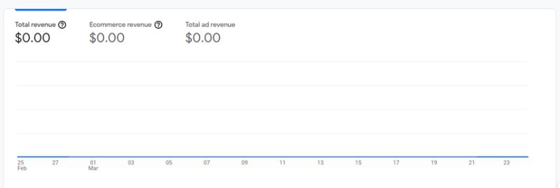 google-analytics-monetization-report