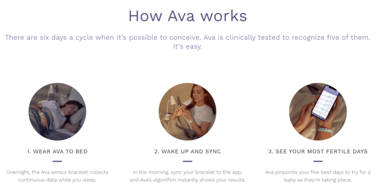 How the Ava Fertility Tracker Works