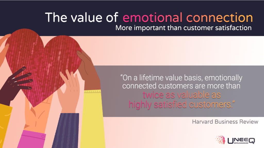 The value of emotional connection in marketing quote